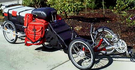 Radical Trike Panniers Trike Asylum